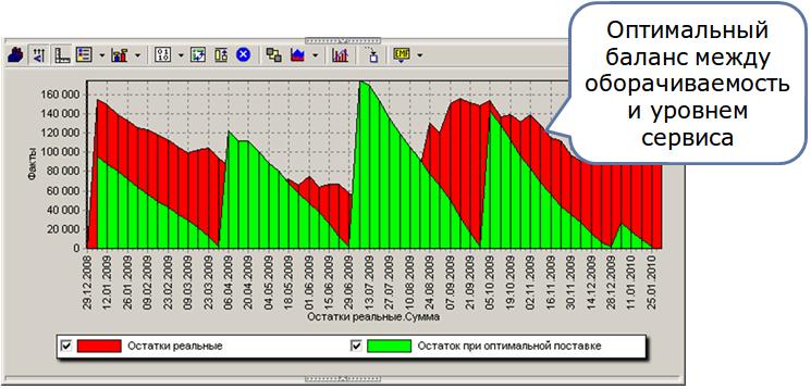 Deductor_Demand_Forecast21