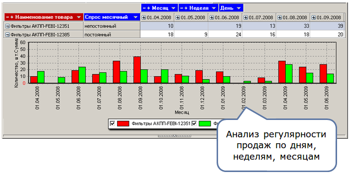 Deductor_Demand_Forecast5